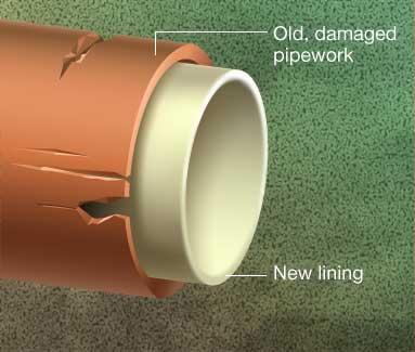 drain lining cambridge